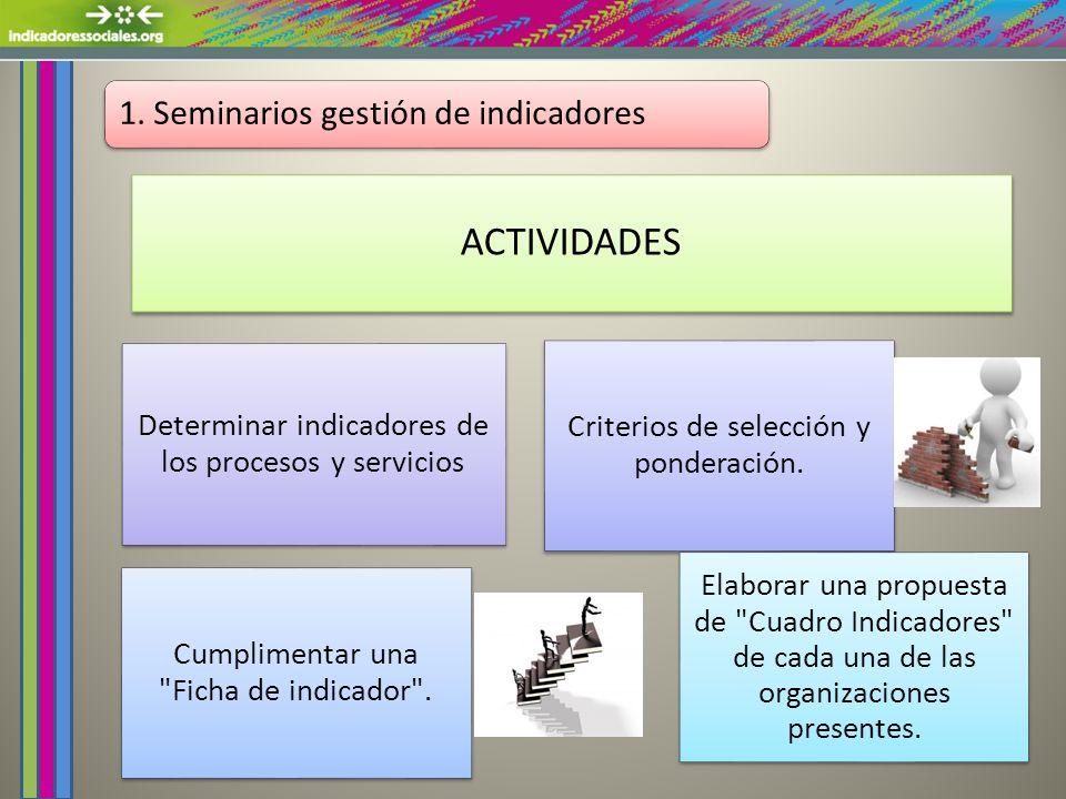 1. Seminarios gestión de indicadores ACTIVIDADES Determinar indicadores de los procesos y servicios Criterios de selección y ponderación. Cumplimentar
