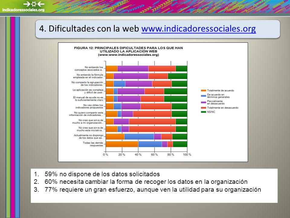 4. Dificultades con la web www.indicadoressociales.orgwww.indicadoressociales.org 4.