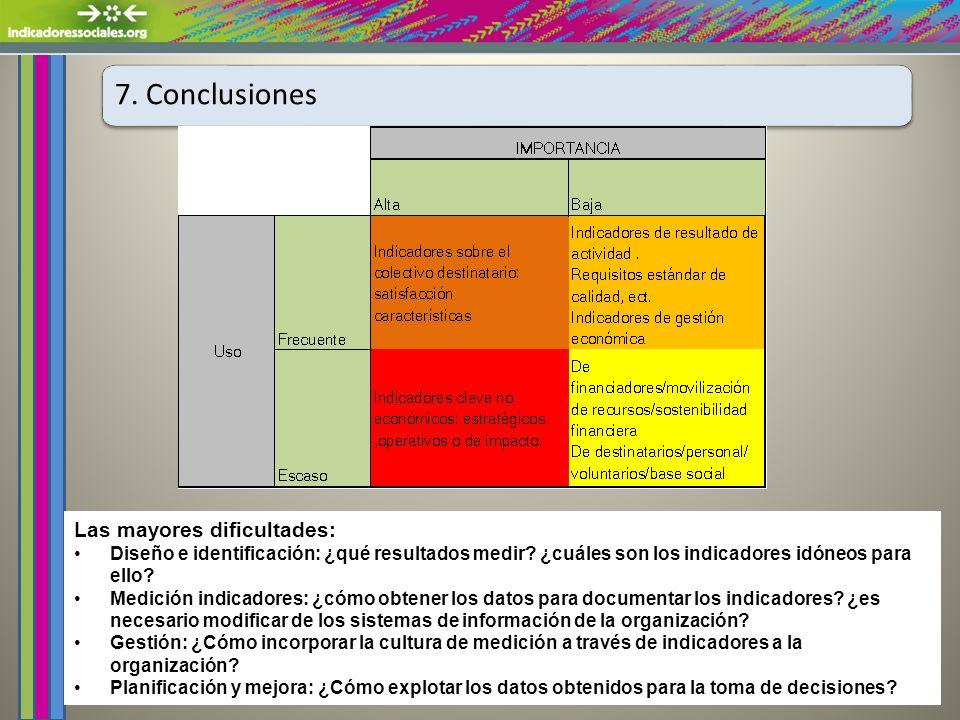 7. Conclusiones Las mayores dificultades: Diseño e identificación: ¿qué resultados medir.