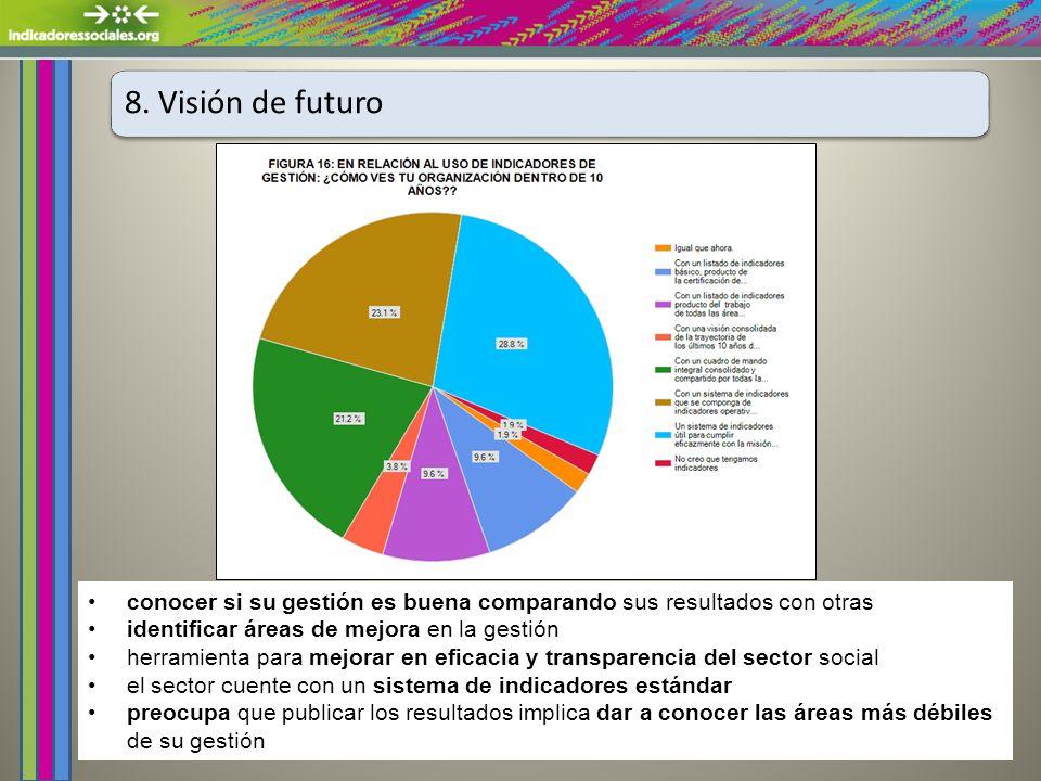 8. Visión de futuro conocer si su gestión es buena comparando sus resultados con otras identificar áreas de mejora en la gestión herramienta para mejo