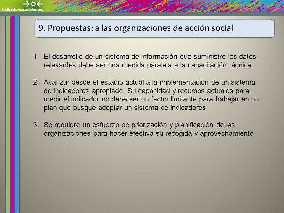9. Propuestas: a las organizaciones de acción social 1.El desarrollo de un sistema de información que suministre los datos relevantes debe ser una med