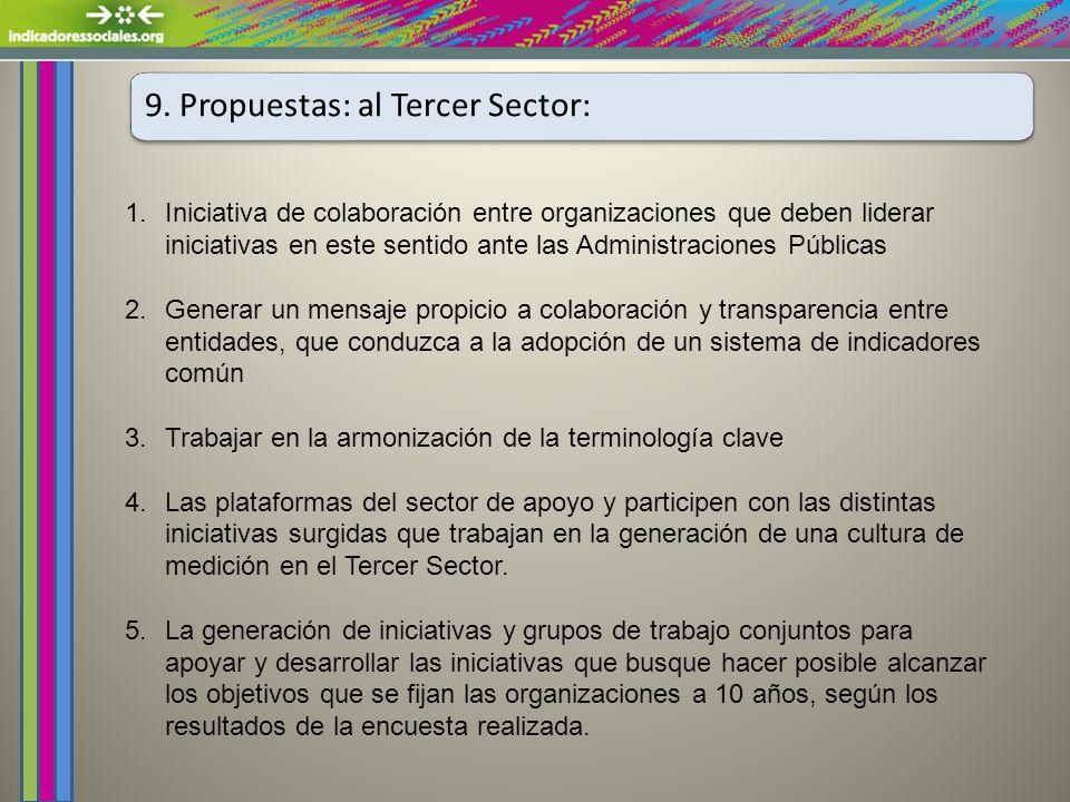 9. Propuestas: al Tercer Sector: 1.Iniciativa de colaboración entre organizaciones que deben liderar iniciativas en este sentido ante las Administraci