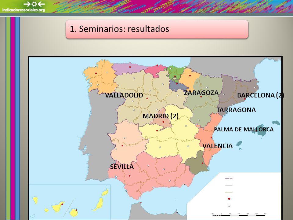BARCELONA (2) MADRID (2) PALMA DE MALLORCA SEVILLA TARRAGONA VALLADOLID ZARAGOZA 1.