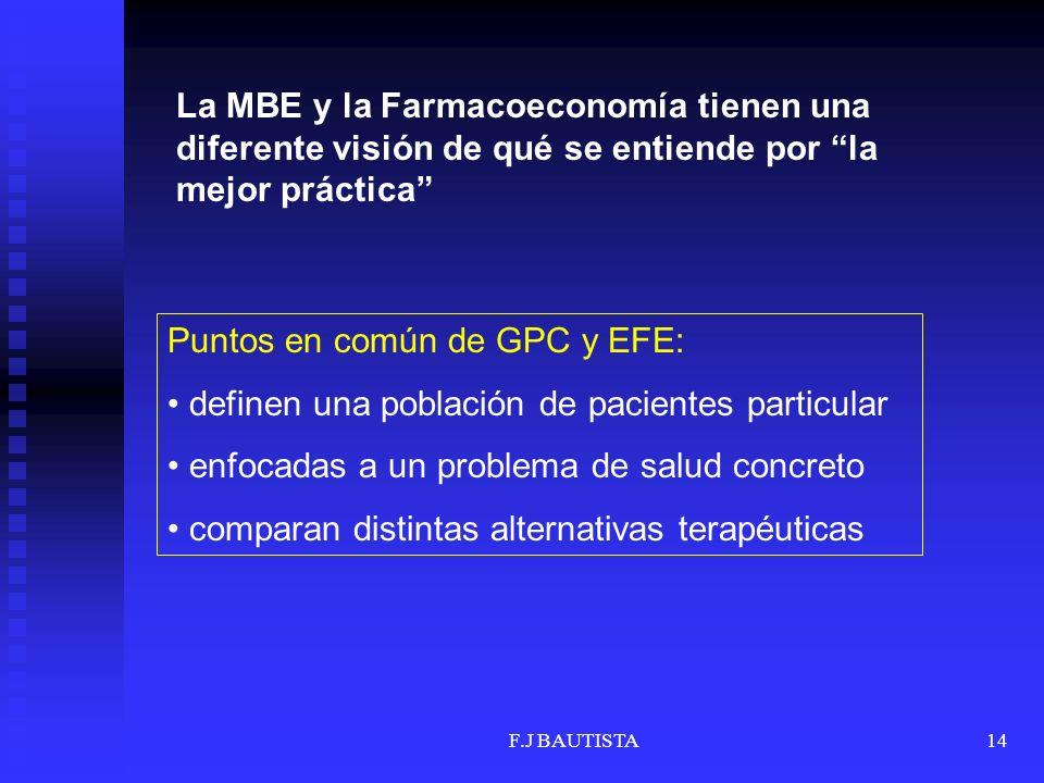 F.J BAUTISTA14 La MBE y la Farmacoeconomía tienen una diferente visión de qué se entiende por la mejor práctica Puntos en común de GPC y EFE: definen una población de pacientes particular enfocadas a un problema de salud concreto comparan distintas alternativas terapéuticas