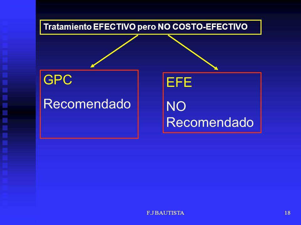 F.J BAUTISTA18 Tratamiento EFECTIVO pero NO COSTO-EFECTIVO GPC Recomendado EFE NO Recomendado