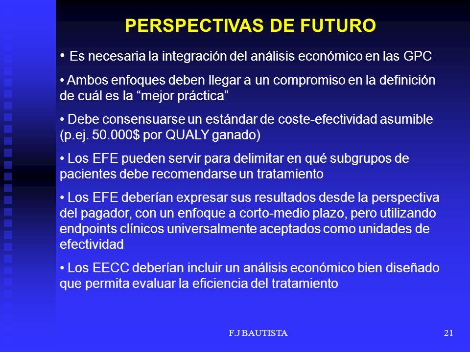 F.J BAUTISTA21 PERSPECTIVAS DE FUTURO Es necesaria la integración del análisis económico en las GPC Ambos enfoques deben llegar a un compromiso en la definición de cuál es la mejor práctica Debe consensuarse un estándar de coste-efectividad asumible (p.ej.