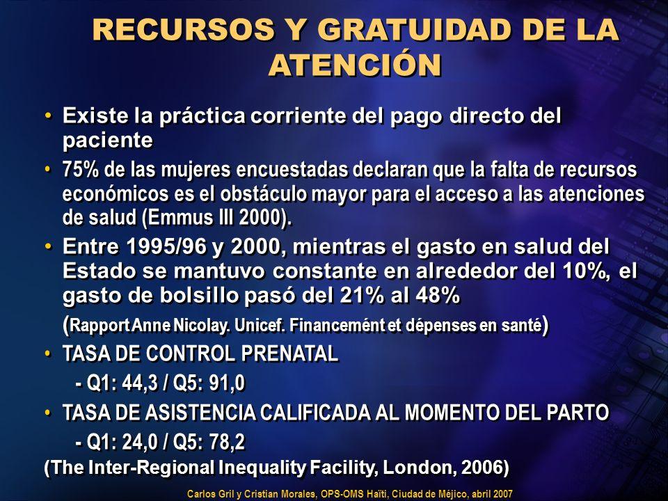 Carlos Gril y Cristian Morales, OPS-OMS Haïti, Ciudad de Méjico, abril 2007 Existe la práctica corriente del pago directo del paciente 75% de las mujeres encuestadas declaran que la falta de recursos económicos es el obstáculo mayor para el acceso a las atenciones de salud (Emmus III 2000).