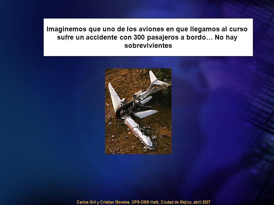Carlos Gril y Cristian Morales, OPS-OMS Haïti, Ciudad de Méjico, abril 2007 Imaginemos que uno de los aviones en que llegamos al curso sufre un accidente con 300 pasajeros a bordo… No hay sobrevivientes