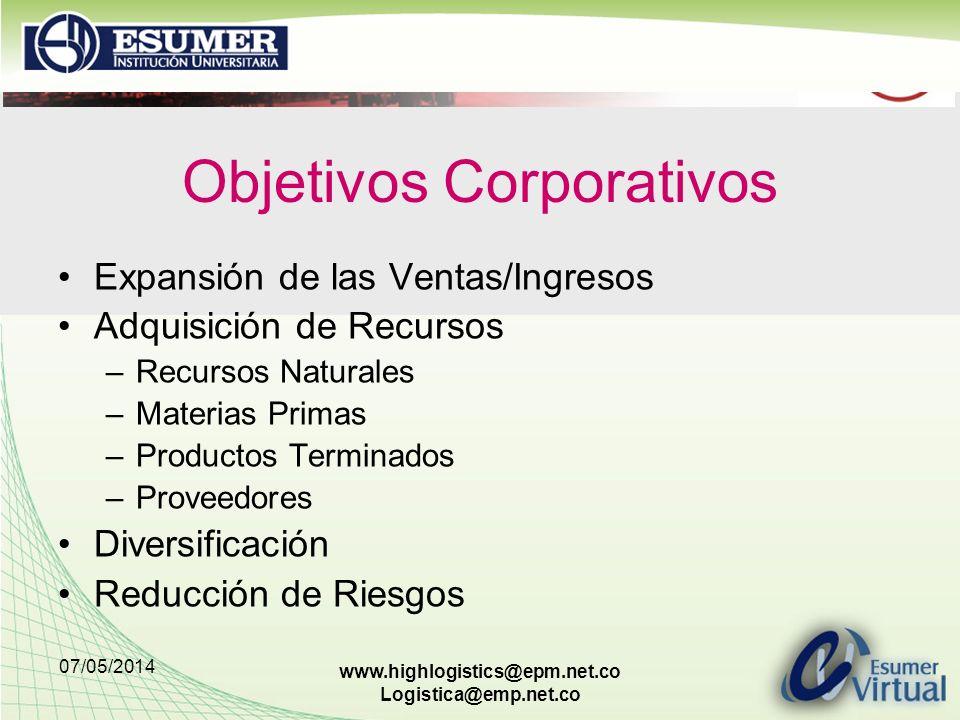 07/05/2014 www.highlogistics@epm.net.co Logistica@emp.net.co Objetivos Corporativos Expansión de las Ventas/Ingresos Adquisición de Recursos –Recursos