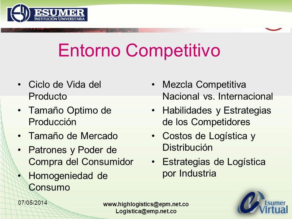 07/05/2014 www.highlogistics@epm.net.co Logistica@emp.net.co Entorno Competitivo Ciclo de Vida del Producto Tamaño Optimo de Producción Tamaño de Mercado Patrones y Poder de Compra del Consumidor Homogeniedad de Consumo Mezcla Competitiva Nacional vs.