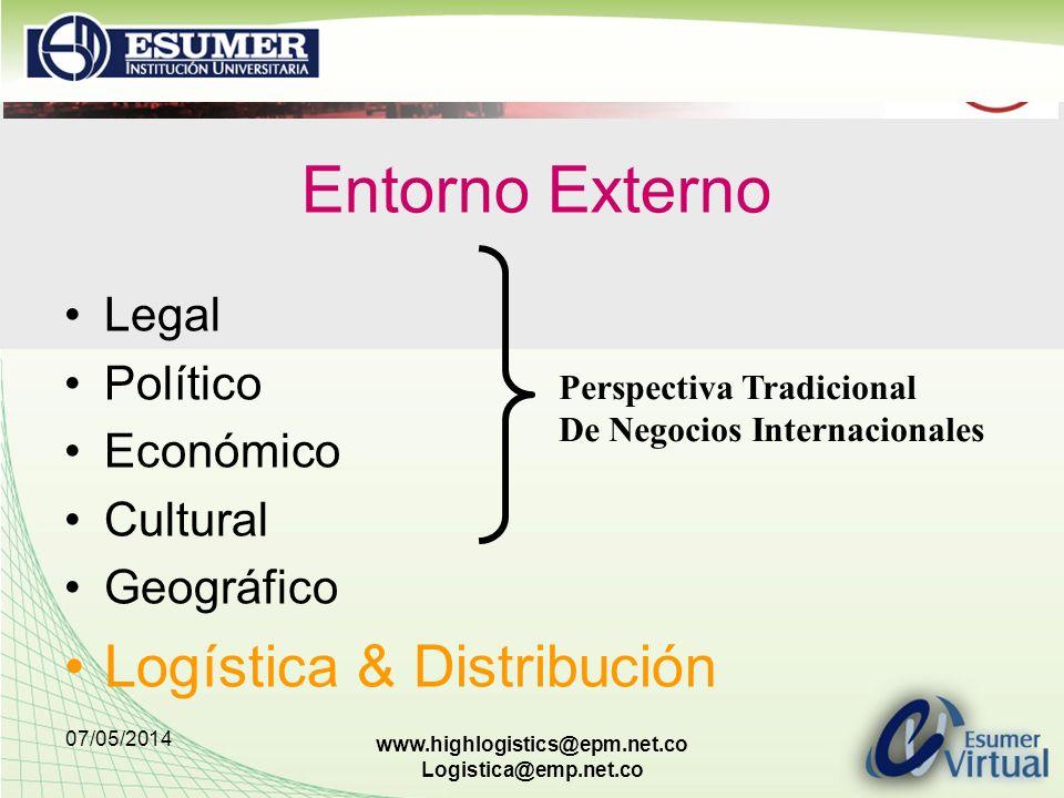 07/05/2014 www.highlogistics@epm.net.co Logistica@emp.net.co Legal Político Económico Cultural Geográfico Logística & Distribución Perspectiva Tradicional De Negocios Internacionales Entorno Externo