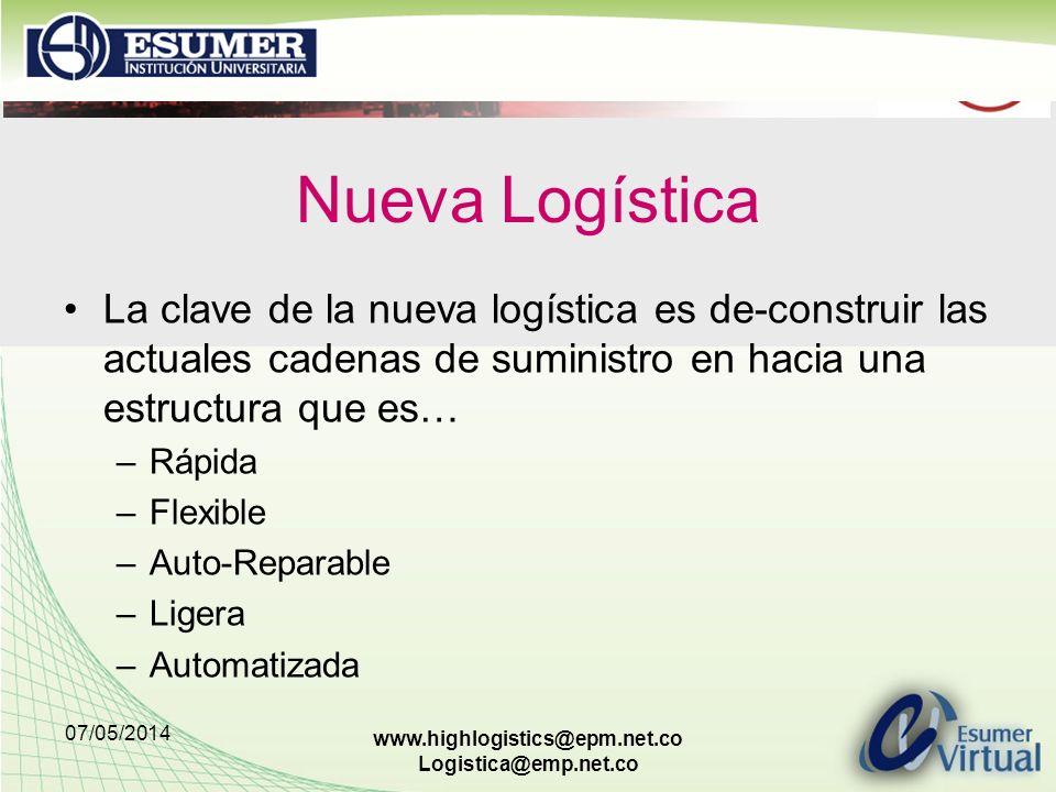 07/05/2014 www.highlogistics@epm.net.co Logistica@emp.net.co Nueva Logística La clave de la nueva logística es de-construir las actuales cadenas de suministro en hacia una estructura que es… –Rápida –Flexible –Auto-Reparable –Ligera –Automatizada