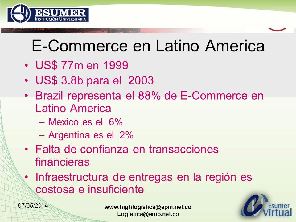 07/05/2014 www.highlogistics@epm.net.co Logistica@emp.net.co E-Commerce en Latino America US$ 77m en 1999 US$ 3.8b para el 2003 Brazil representa el 88% de E-Commerce en Latino America –Mexico es el 6% –Argentina es el 2% Falta de confianza en transacciones financieras Infraestructura de entregas en la región es costosa e insuficiente