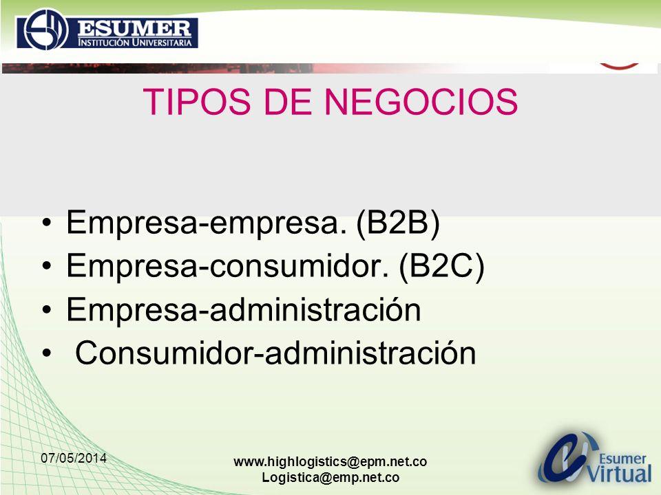 07/05/2014 www.highlogistics@epm.net.co Logistica@emp.net.co TIPOS DE NEGOCIOS Empresa-empresa. (B2B) Empresa-consumidor. (B2C) Empresa-administración