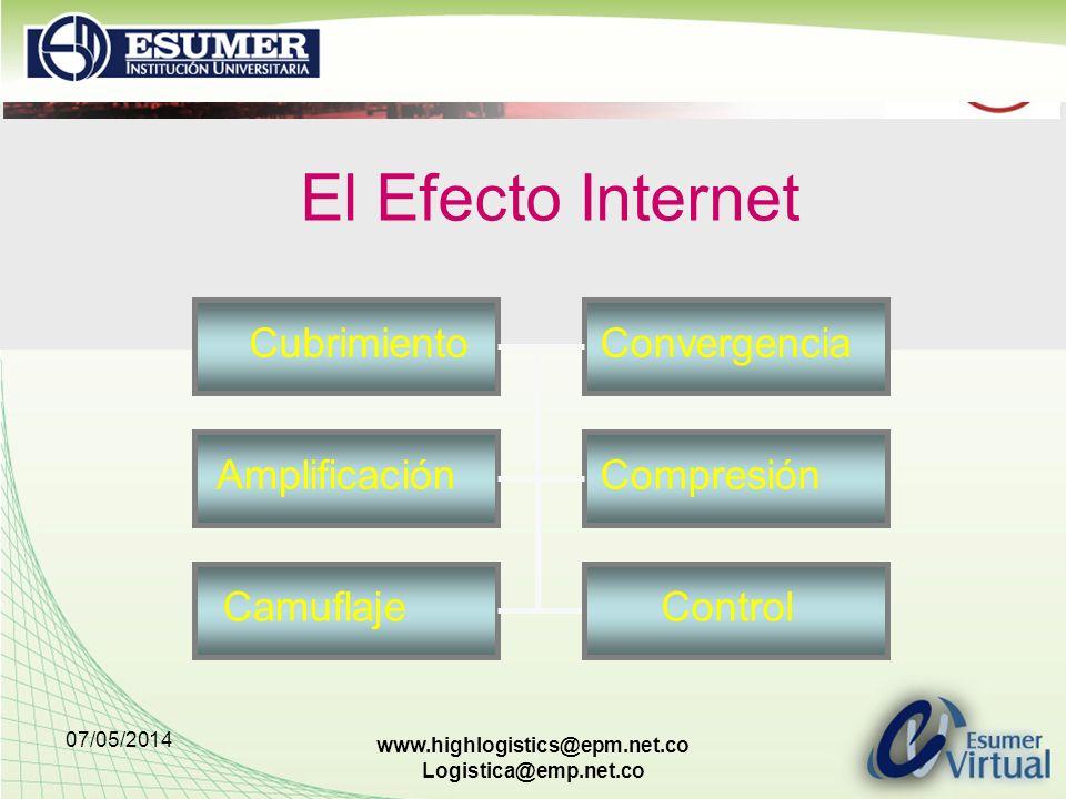07/05/2014 www.highlogistics@epm.net.co Logistica@emp.net.co El Efecto Internet CubrimientoConvergencia AmplificaciónCompresión CamuflajeControl