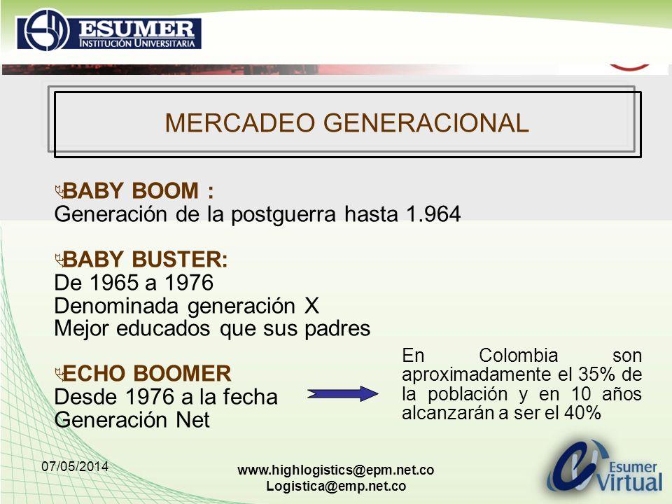 07/05/2014 www.highlogistics@epm.net.co Logistica@emp.net.co MERCADEO GENERACIONAL BABY BOOM : Generación de la postguerra hasta 1.964 BABY BUSTER: De 1965 a 1976 Denominada generación X Mejor educados que sus padres ECHO BOOMER Desde 1976 a la fecha Generación Net En Colombia son aproximadamente el 35% de la población y en 10 años alcanzarán a ser el 40%