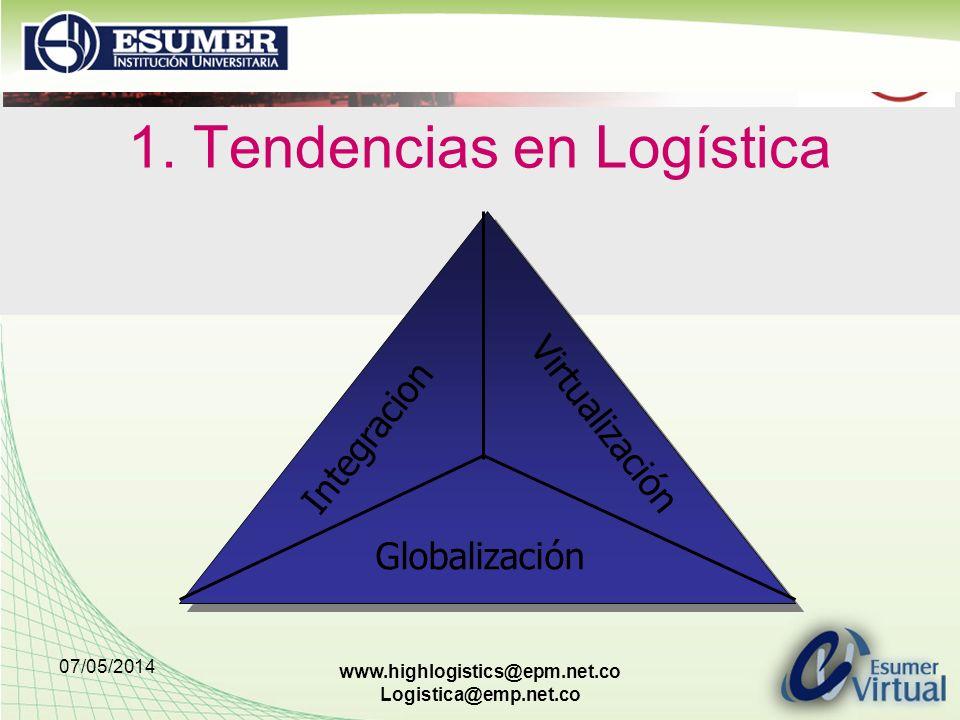 07/05/2014 www.highlogistics@epm.net.co Logistica@emp.net.co 1. Tendencias en Logística Globalización Integracion Virtualización