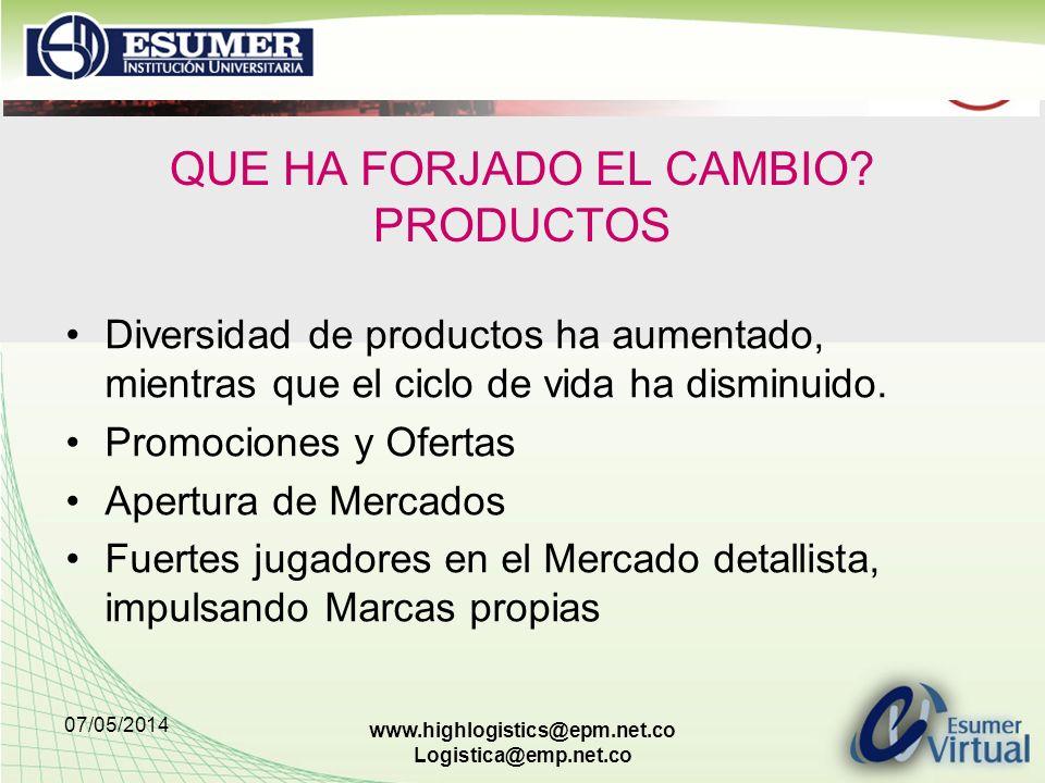 07/05/2014 www.highlogistics@epm.net.co Logistica@emp.net.co QUE HA FORJADO EL CAMBIO? PRODUCTOS Diversidad de productos ha aumentado, mientras que el