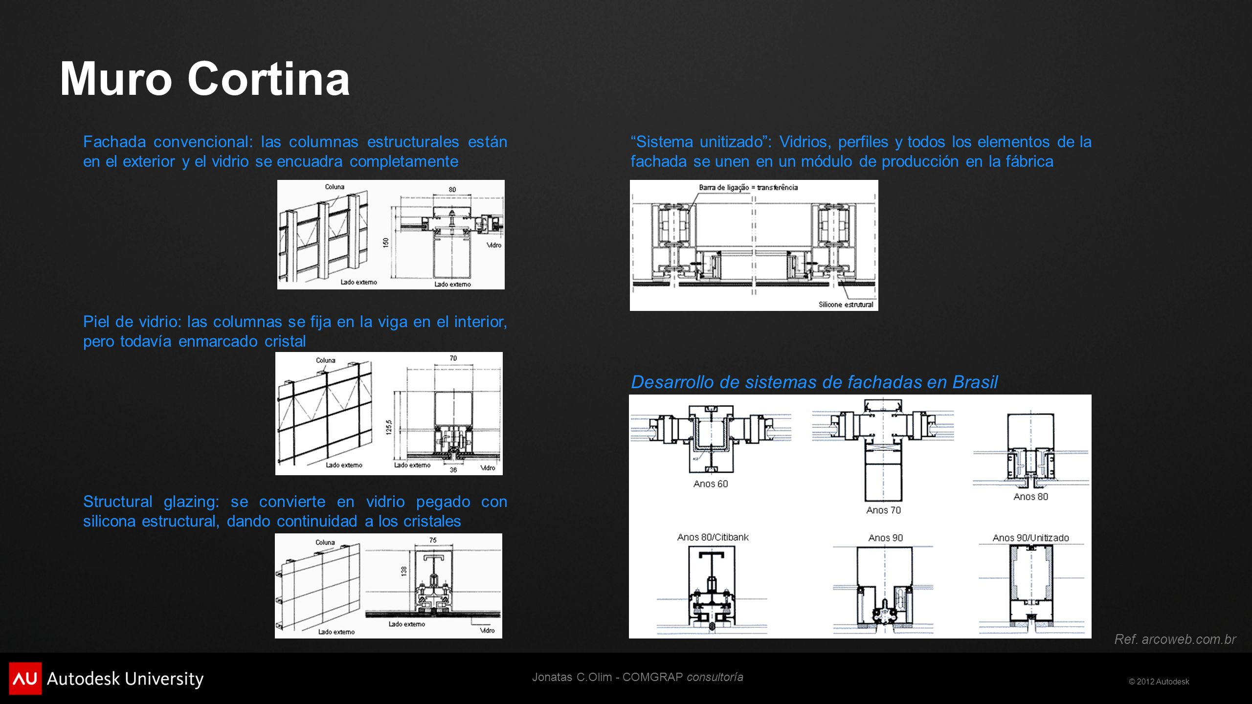 © 2012 Autodesk Muro Cortina Ref.