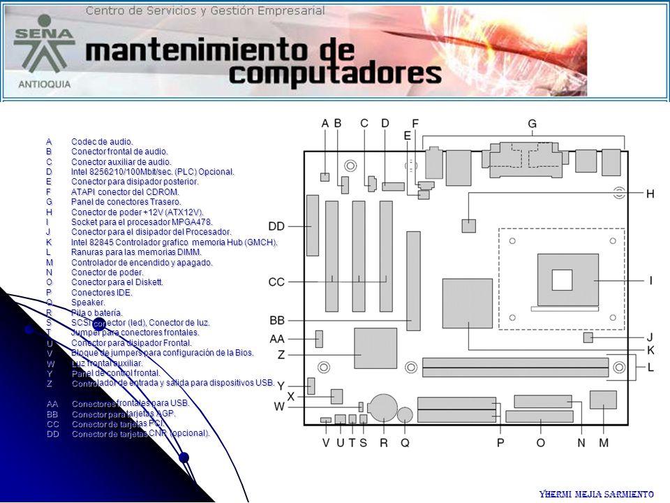 ACodec de audio. BConector frontal de audio. CConector auxiliar de audio. DIntel 8256210/100Mbit/sec. (PLC) Opcional. EConector para disipador posteri
