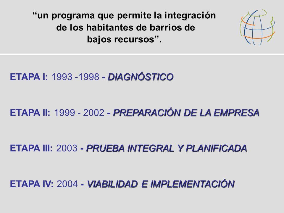 un programa que permite la integración de los habitantes de barrios de bajos recursos.