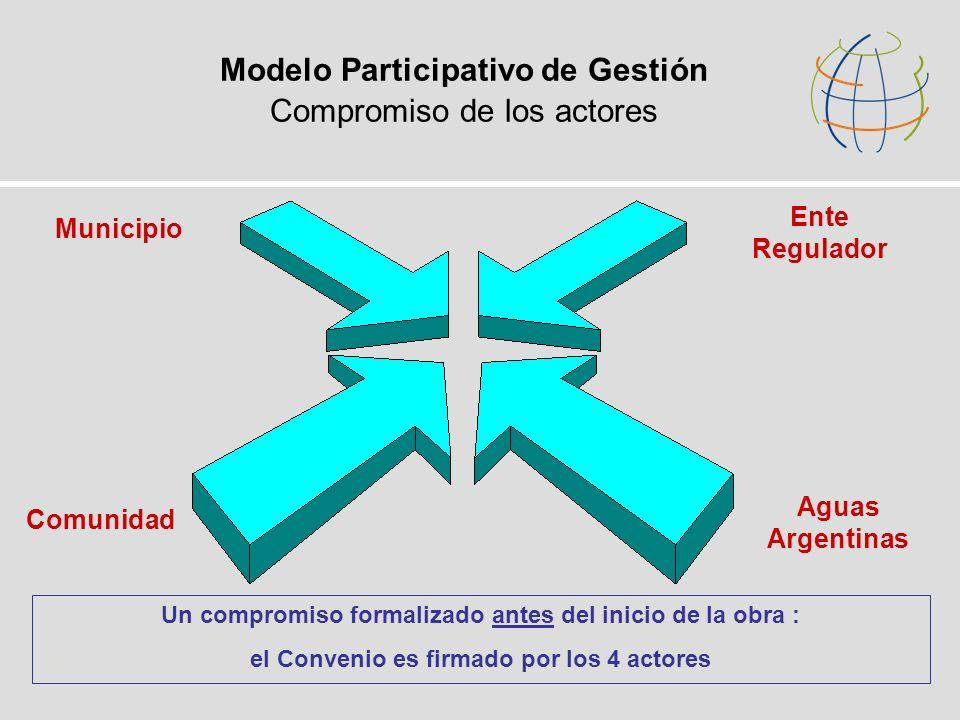 Modelo Participativo de Gestión Compromiso de los actores Un compromiso formalizado antes del inicio de la obra : el Convenio es firmado por los 4 actores Municipio Ente Regulador Aguas Argentinas Comunidad