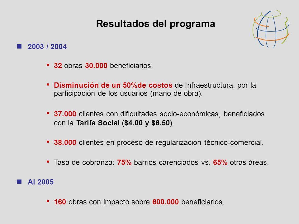 2003 / 2004 32 obras 30.000 beneficiarios. Disminución de un 50%de costos de Infraestructura, por la participación de los usuarios (mano de obra). 37.