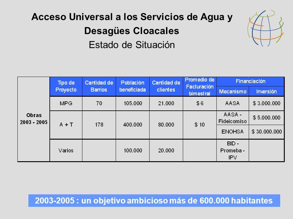 Acceso Universal a los Servicios de Agua y Desagües Cloacales Estado de Situación 2003-2005 : un objetivo ambicioso más de 600.000 habitantes