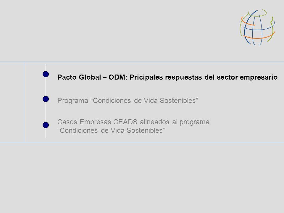 Programa Condiciones de Vida Sostenibles Casos Empresas CEADS alineados al programa Condiciones de Vida Sostenibles Pacto Global – ODM: Pricipales res