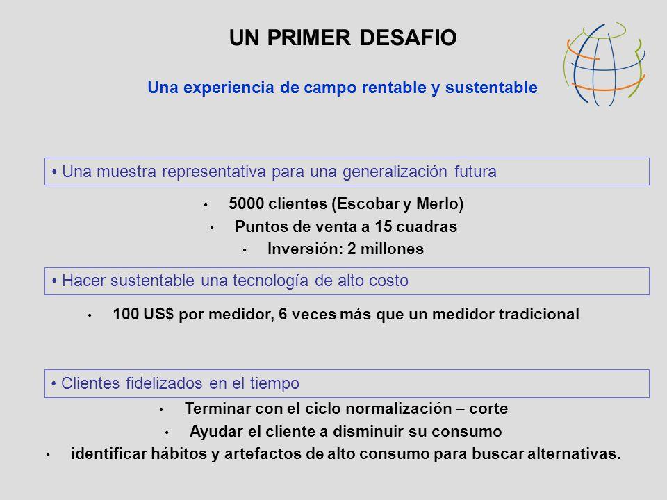 UN PRIMER DESAFIO Una experiencia de campo rentable y sustentable Una muestra representativa para una generalización futura 5000 clientes (Escobar y M