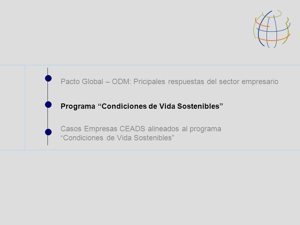 Programa Condiciones de Vida Sostenibles Casos Empresas CEADS alineados al programa Condiciones de Vida Sostenibles Pacto Global – ODM: Pricipales respuestas del sector empresario
