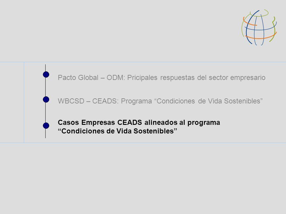 WBCSD – CEADS: Programa Condiciones de Vida Sostenibles Casos Empresas CEADS alineados al programa Condiciones de Vida Sostenibles Pacto Global – ODM: Pricipales respuestas del sector empresario