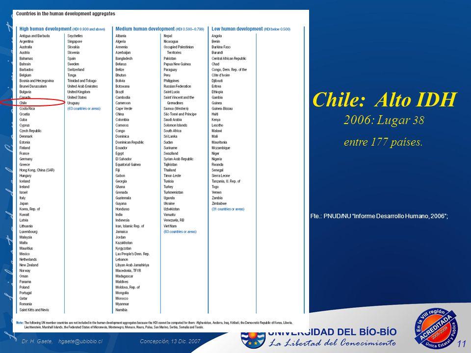 Dr. H. Gaete, hgaete@ubiobio.clConcepción, 13 Dic. 2007 11 Chile: Alto IDH 2006: Lugar 38 entre 177 países. Fte.: PNUD/NU Informe Desarrollo Humano, 2