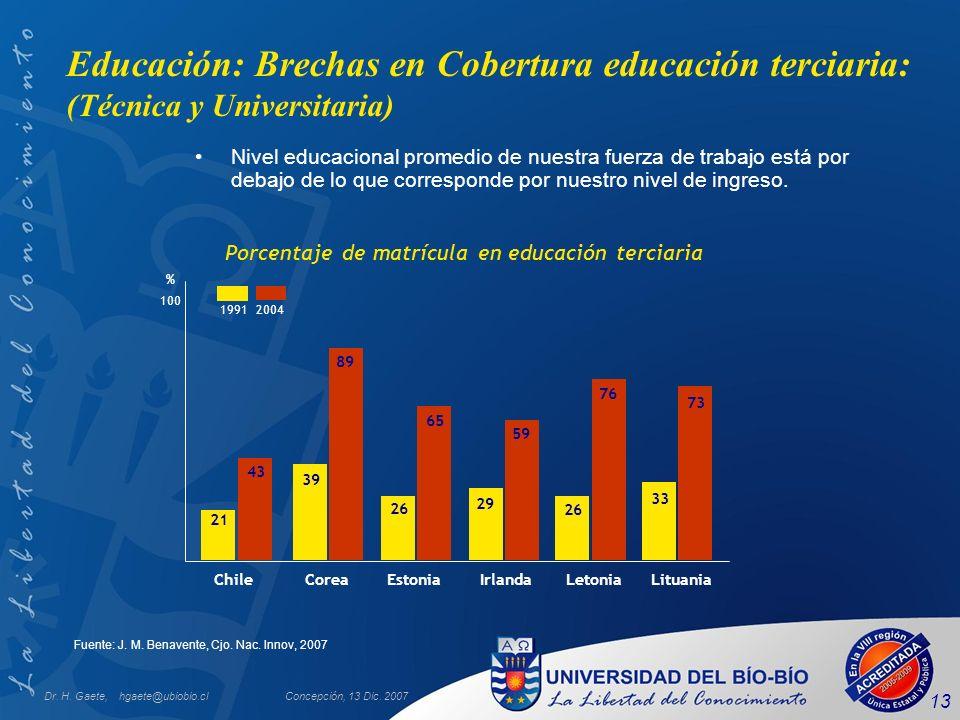Dr. H. Gaete, hgaete@ubiobio.clConcepción, 13 Dic. 2007 13 Educación: Brechas en Cobertura educación terciaria: (Técnica y Universitaria) Nivel educac
