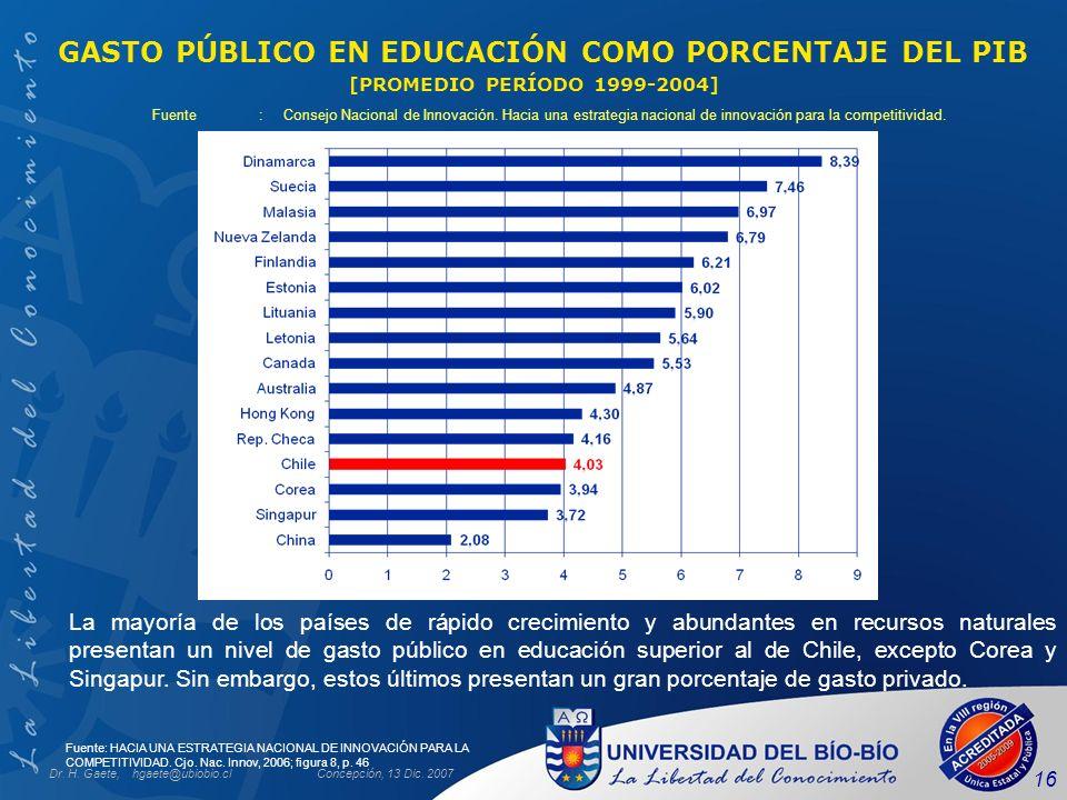 Dr. H. Gaete, hgaete@ubiobio.clConcepción, 13 Dic. 2007 16 La mayoría de los países de rápido crecimiento y abundantes en recursos naturales presentan
