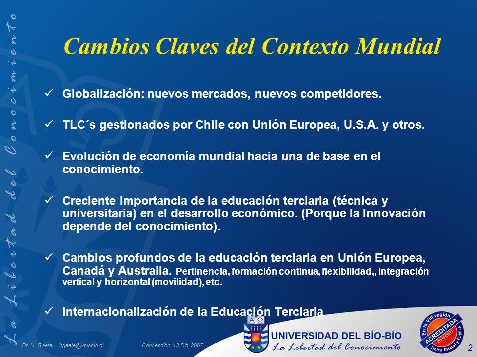 Dr. H. Gaete, hgaete@ubiobio.clConcepción, 13 Dic. 2007 2 Cambios Claves del Contexto Mundial Globalización: nuevos mercados, nuevos competidores. TLC