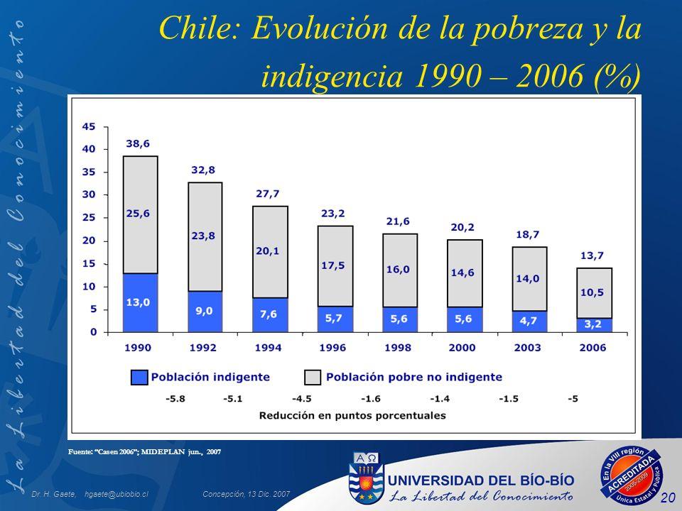 Dr. H. Gaete, hgaete@ubiobio.clConcepción, 13 Dic. 2007 20 Chile: Evolución de la pobreza y la indigencia 1990 – 2006 (%) Fuente: Casen 2006; MIDEPLAN