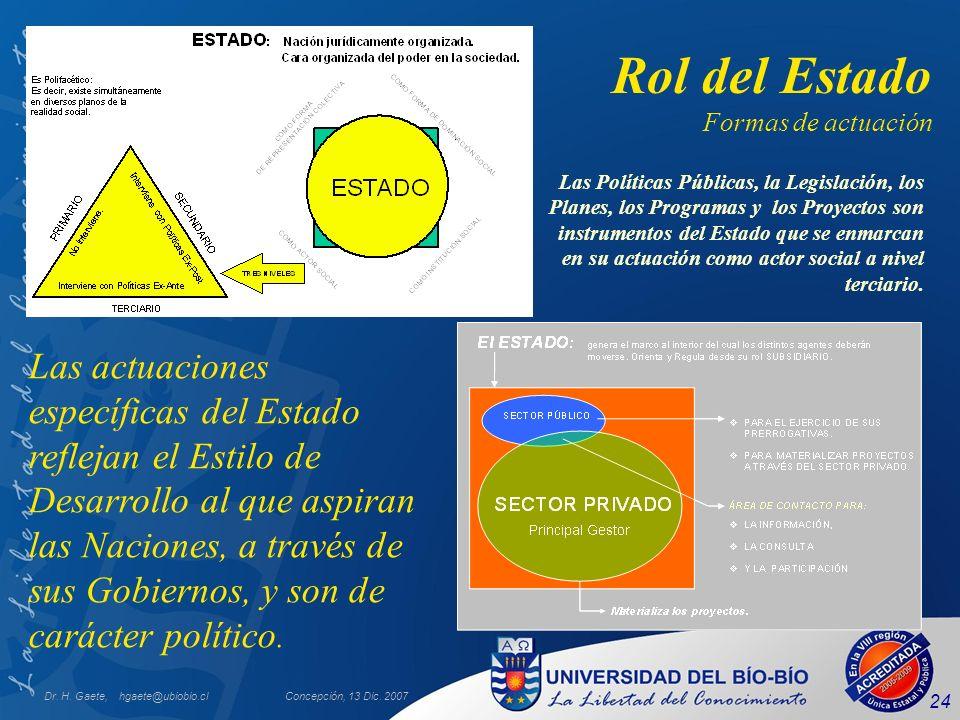 Dr. H. Gaete, hgaete@ubiobio.clConcepción, 13 Dic. 2007 24 Rol del Estado Formas de actuación Las Políticas Públicas, la Legislación, los Planes, los