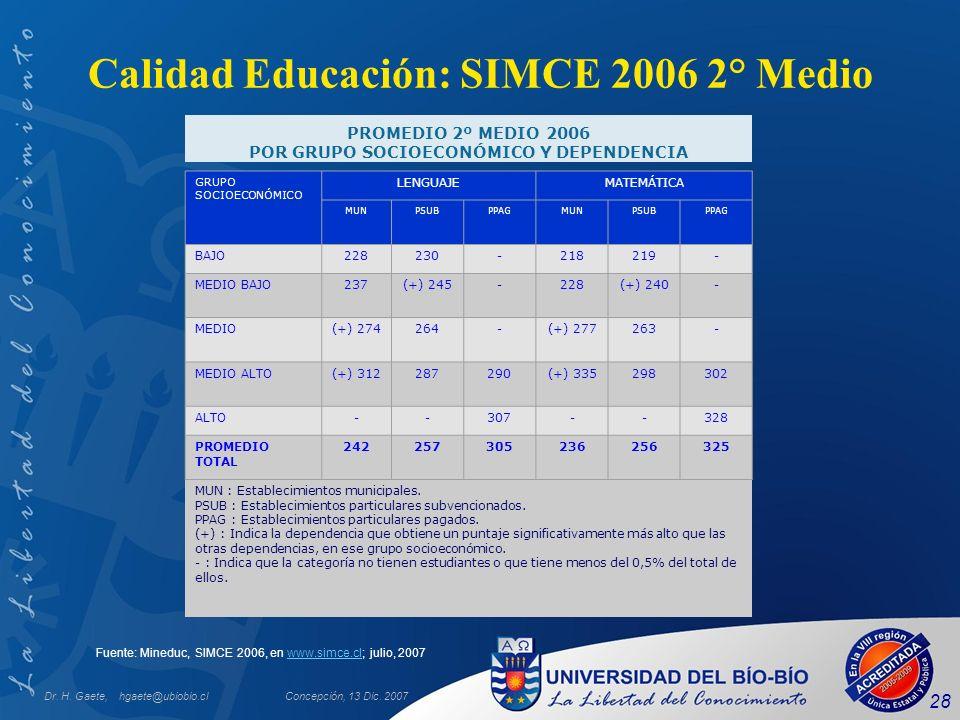 Dr. H. Gaete, hgaete@ubiobio.clConcepción, 13 Dic. 2007 28 Fuente: Mineduc, SIMCE 2006, en www.simce.cl; julio, 2007www.simce.cl Calidad Educación: SI