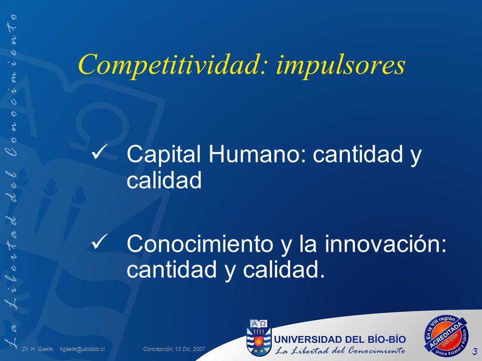 Dr. H. Gaete, hgaete@ubiobio.clConcepción, 13 Dic. 2007 3 Competitividad: impulsores Capital Humano: cantidad y calidad Conocimiento y la innovación:
