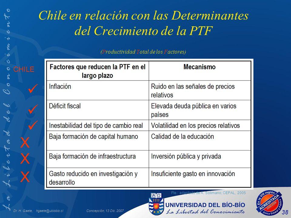 Dr. H. Gaete, hgaete@ubiobio.clConcepción, 13 Dic. 2007 38 Chile en relación con las Determinantes del Crecimiento de la PTF (Productividad Total de l