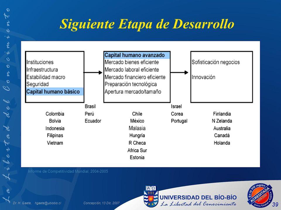 Dr. H. Gaete, hgaete@ubiobio.clConcepción, 13 Dic. 2007 39 Siguiente Etapa de Desarrollo Informe de Competitividad Mundial, 2004-2005