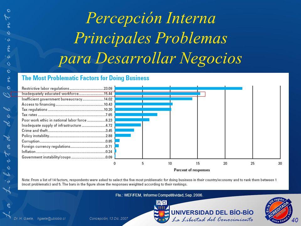 Dr. H. Gaete, hgaete@ubiobio.clConcepción, 13 Dic. 2007 40 Percepción Interna Principales Problemas para Desarrollar Negocios Fte.: WEF/FEM, Informe C