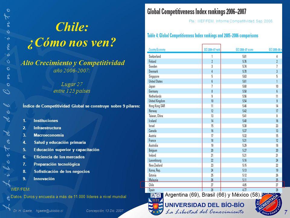 Dr. H. Gaete, hgaete@ubiobio.clConcepción, 13 Dic. 2007 7 Chile: ¿Cómo nos ven? Alto Crecimiento y Competitividad año 2006-2007: Lugar 27 entre 125 pa