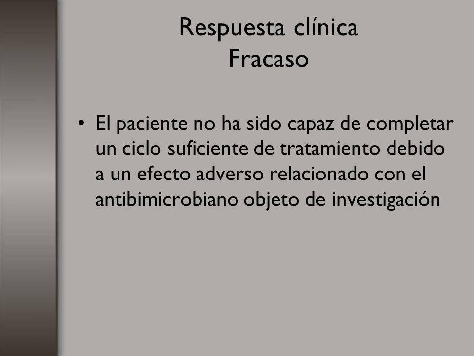 Respuesta clínica Fracaso El paciente no ha sido capaz de completar un ciclo suficiente de tratamiento debido a un efecto adverso relacionado con el a