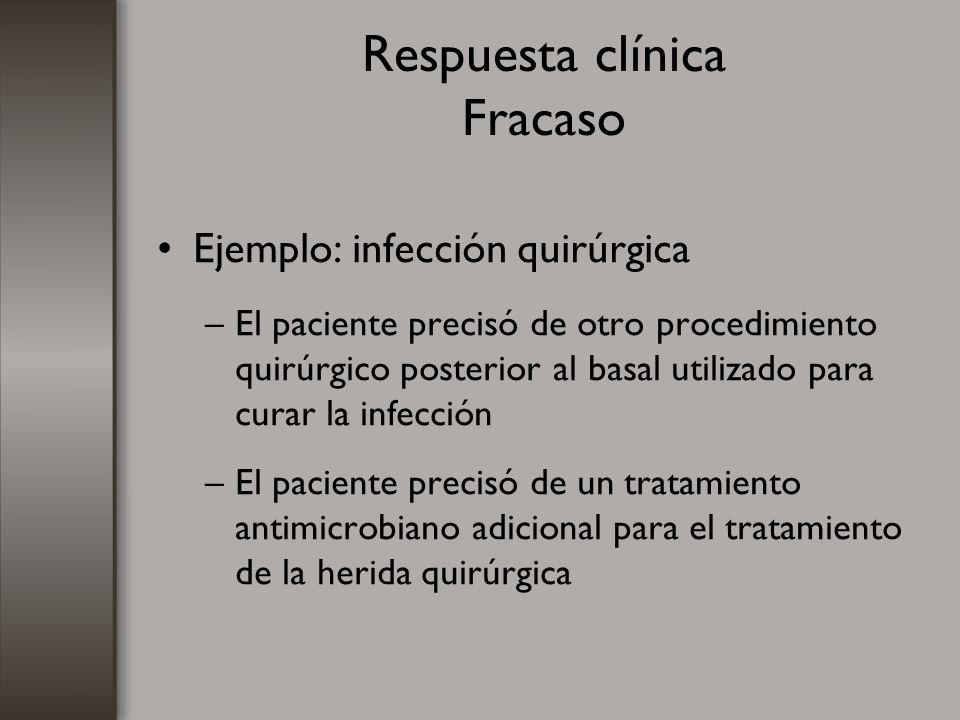 Respuesta clínica Fracaso Ejemplo: infección quirúrgica –El paciente precisó de otro procedimiento quirúrgico posterior al basal utilizado para curar
