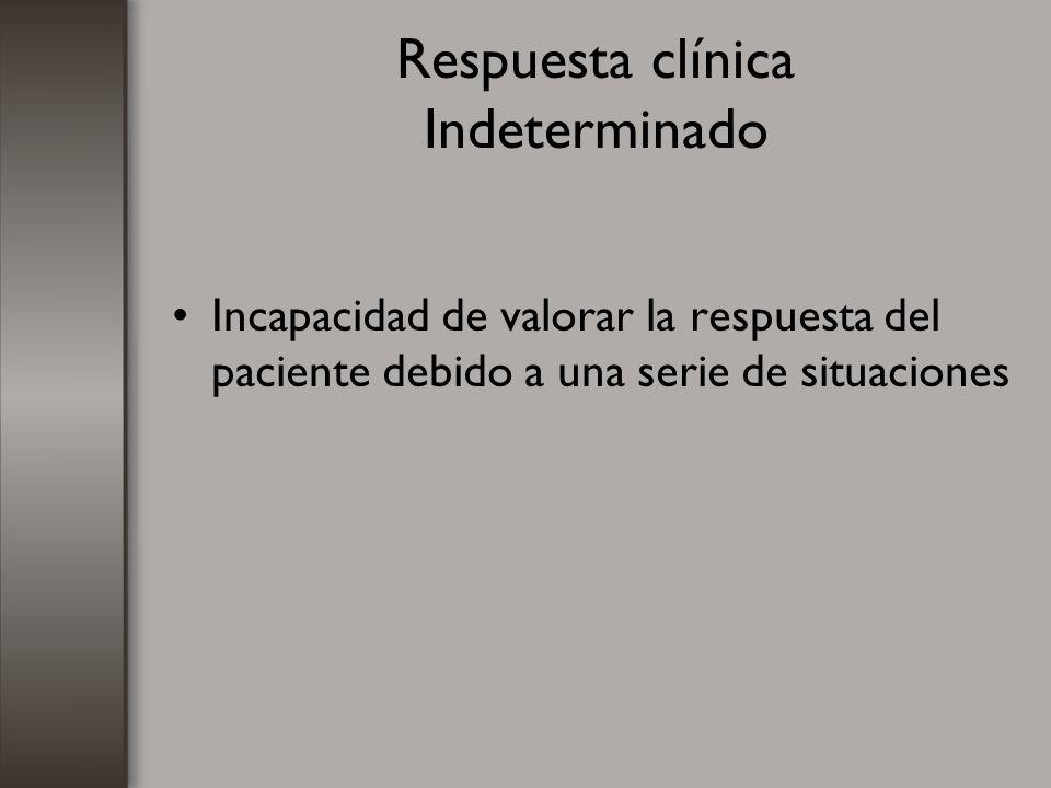 Respuesta clínica Indeterminado Incapacidad de valorar la respuesta del paciente debido a una serie de situaciones