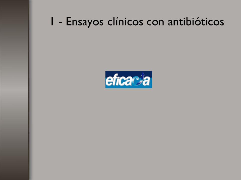 La seguridad de los antimicrobianos Los ensayos clínicos suelen incluir pacientes seleccionados que no se asemejan a los que se tratan en la práctica clínica rutinaria