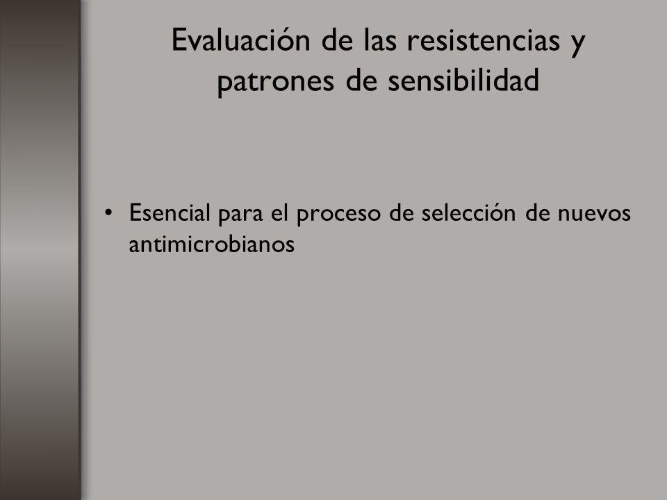 Evaluación de las resistencias y patrones de sensibilidad Esencial para el proceso de selección de nuevos antimicrobianos