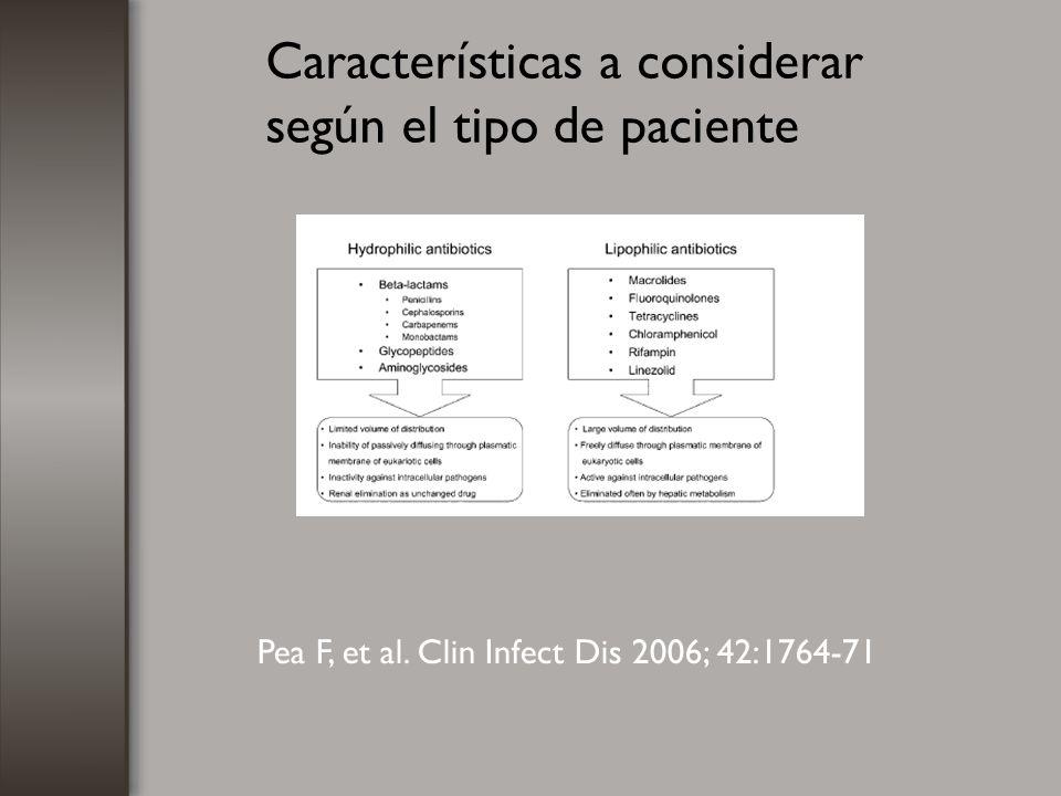 Pea F, et al. Clin Infect Dis 2006; 42:1764-71 Características a considerar según el tipo de paciente
